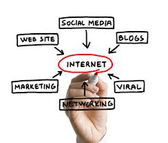 Online Marketing Vocabulary