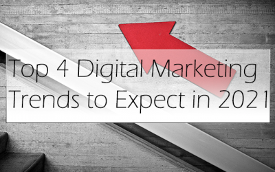 Top 4 Digital Marketing Trends to Expect in 2021